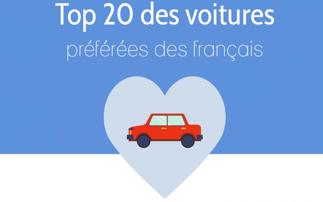 Le classement des voitures les plus vendues en 2017