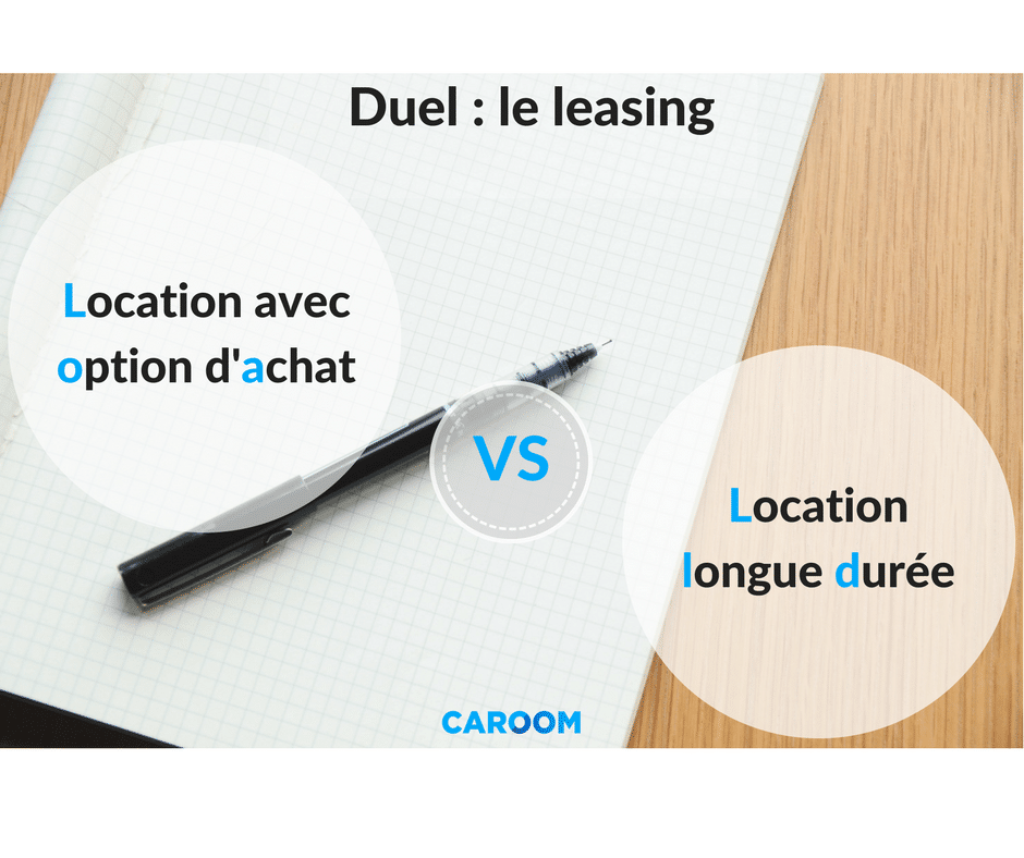 Le leasing auto : location longue durée ou location avec option d'achat?