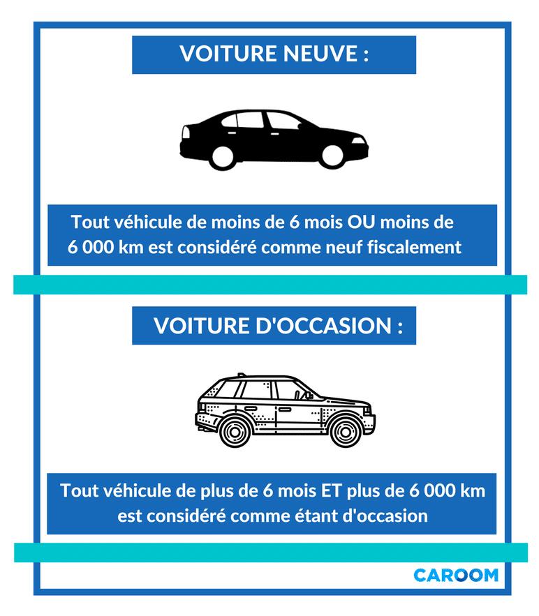 voiture neuve ou occasion : quand payer la TVA ?