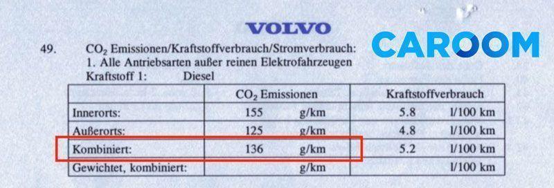 Le taux de CO2 (NEDC) combiné sur un COC